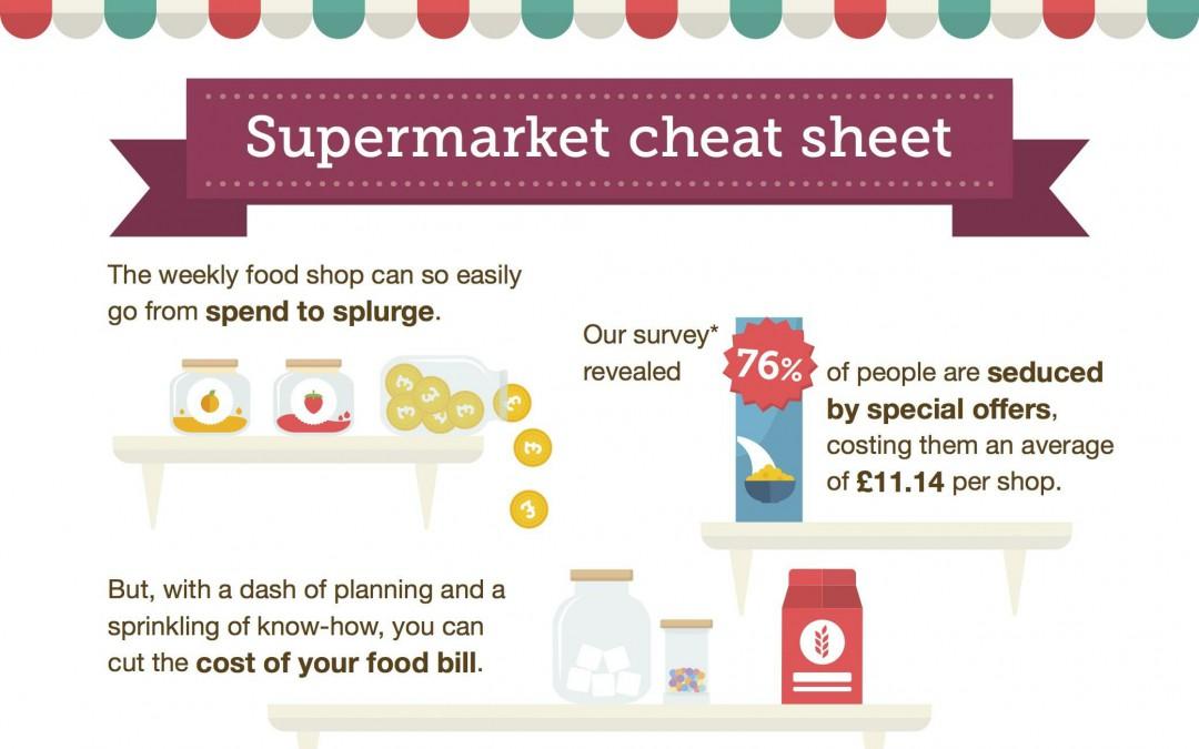 supermarket hacks