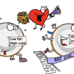 High fat or low fat, where do you stand?